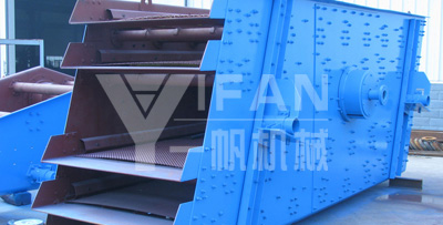 YK Vibrating Screen