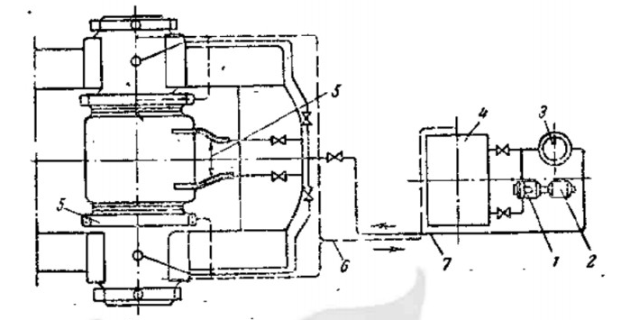 Jaw crusher lubrication system