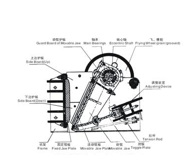 Jaw crusher installation